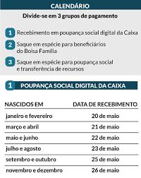 Divulgado calendário da segunda parcela do auxílio emergencial; veja datas  - Economia - Estado de Minas