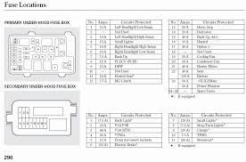 2009 jeep patriot fuse box diagram wiring diagrams best 2009 jeep patriot fuse box diagram wiring diagram data 2002 jeep fuse box diagram 2007 jeep