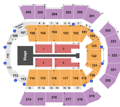 Spokane Arena Tickets With No Fees At Ticket Club
