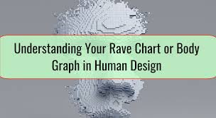 Human Design Rave Chart Understanding Your Rave Chart Or Body Graph In Human Design