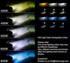 Hid Lumens Chart C6 Corvette Hid Bulb Corvetteforum Chevrolet Corvette