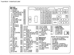2007 chevy van fuse box wiring diagram show 2007 chevy express fuse diagram wiring diagram expert 2007 chevy express 3500 fuse box location 2007 chevy van fuse box