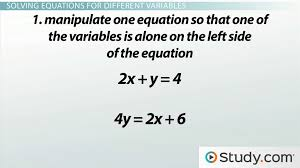 manipulating functions and solving equations for diffe variables