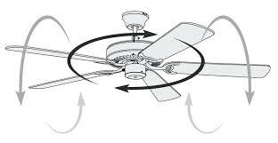 ceiling fan winter elegant ceiling fan winter graphics ceiling fans winter and summer direction