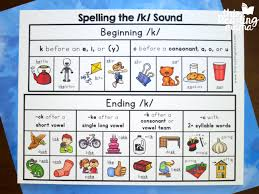 The activities can be used in kindergarten or 1st grade or for remedial work in other grades. Tricky Ending Sounds Worksheets This Reading Mama
