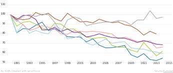 Epa Chemical Resistance Chart Environmental Impact Of Pesticides Wikipedia