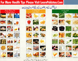 Food Chart For Sugar Patient In Urdu Pin On Food Chart