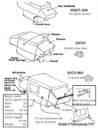 coleman electric furnace wiring diagram images wiring diagram as well c er trailer wiring diagram on wiring diagram