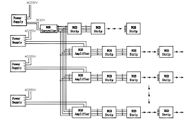 wiring diagram for led strip lights the wiring diagram wiring diagram for led strips wiring wiring diagrams for wiring diagram
