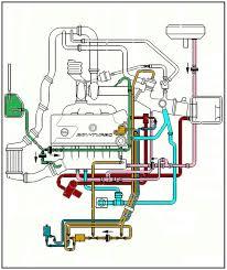 skoda octavia wiring diagram annavernon wiring diagram skoda octavia mk1 auto database
