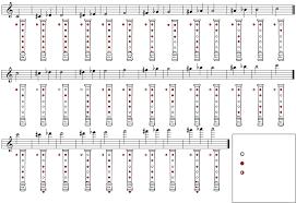 Recorder Soprano Finger Chart Www Bedowntowndaytona Com