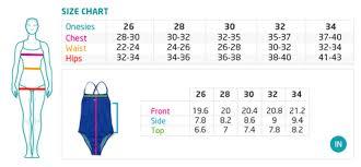Ipanema Size Chart
