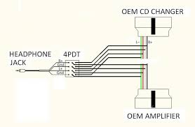 stereo jack wiring diagram stereo wiring diagrams description stereo jack wiring diagram