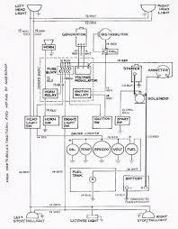 Hot rod wiring dummies auto wiring diagram today u2022 rh autodiagram today