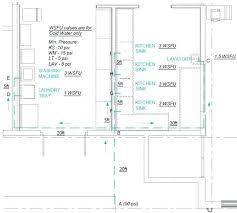 Domestic Water Pipe Sizing Chart Water Supply Line Size For Kitchen Sink Instatakipci Co
