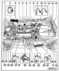 2004 jetta 2 0 engine diagram engine automotive wiring diagram 2000 jetta engine diagram at Jetta Engine Diagram