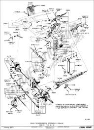 1996 ford f150 electrical wiring diagram wiring diagrams 1996
