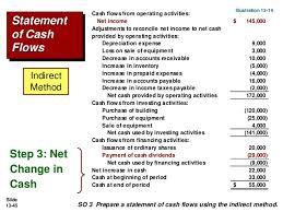 Pengantar Akuntansi 2 Ch13 Statement Of Cash Flow