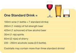 Australian Standard Drinks Chart 17 Detailed Standard Drink Chart