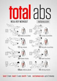 Stomach Exercise Chart I Absolutely Need This Abs Workout Routines Total Ab