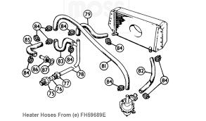 heater hose diagram for a spitfire mk triumph spitfire mk heater hoses diagram moss uk site