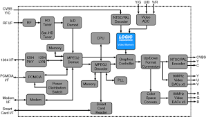 digital tv block diagram the wiring diagram block diagram of 3d tv wiring diagram block diagram