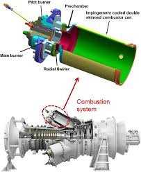 Gas Turbine Burner Design A Siemens Industrial Gas Turbine Engine Showing The