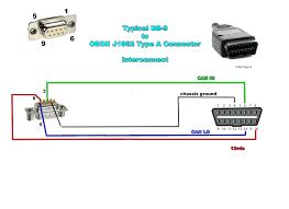 guitar to usb wiring diagram best secret wiring diagram • guitar to usb wiring diagram wiring library rh 98 mac happen de usb pin diagram usb
