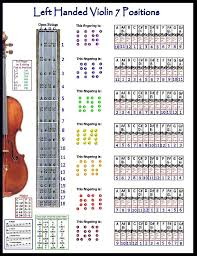 Amazon Com Left Violin 7 Hand Positions Small Chart