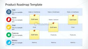Roadmap Excel Template Free Technology Template Excel Technology
