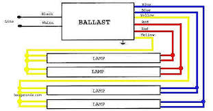 t8 electronic ballast wiring diagram new wiring a ballast old ballast to new ballast wiring at Wiring Diagram For Fluorescent Ballast