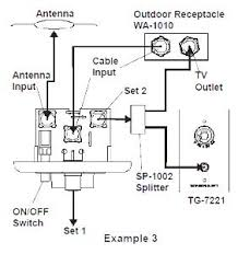 directv genie server and clients wiring jayco rv owners forum click image for larger version antenna cable connections example 3 jpg