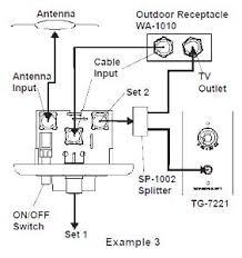 jayco designer wiring diagram jayco image wiring directv genie server and clients wiring jayco rv owners forum on jayco designer wiring diagram