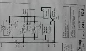 canberra ae86 motec assistance Motec M48 Wiring Diagram what model motec? aux 4 should be connected to pin 85 on the relay (triggered earth) pin 87 fused 20a then fuel pump output pin 86 fused 20a feed 12 Basic Electrical Schematic Diagrams