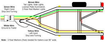 5 wire to 4 wire trailer wiring diagram 5 image trailerlights on 5 wire to 4 wire trailer wiring diagram