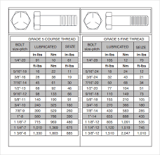 Bolt Head Size Chart Pdf Free 6 Sample Bolt Torque Charts In Pdf