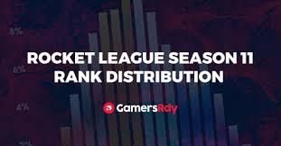 Season 11 Rank Distribution Rocket League Gamersrdy
