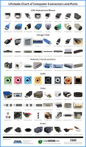 Cable Identification Chart Cable Identification Chart Wiring Schematic Diagram 3