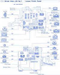 2005 prius fuse diagram wiring diagram data 2006 chevy cobalt fuse box diagram 2005 prius fuse box wiring diagram data 2005 cobalt fuse diagram 2005 prius fuse diagram