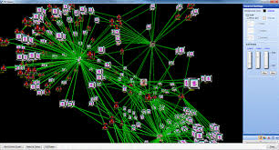 I2 Chart Viewer Link Analysis In Sentinel Visualizer