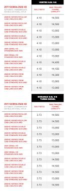 2015 Gmc Sierra 1500 Towing Guide