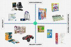 30 best toys and gifts for 8 year olds