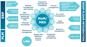 The Mes Mom Mes Steadily Advances Toward The Cloud Aberdeen