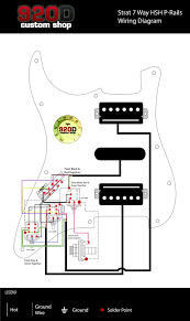 fender strat 920d 7 way hsh wiring harness for wiring diagram value fender strat 920d 7 way hsh wiring harness for wiring diagram mega fender strat 920d 7 way hsh wiring harness for