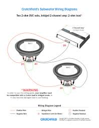 srt 4 kicker sub wire diagram wiring diagram for you • kicker comp 12 wiring diagram roc grp org kicker dual voice coil wiring wiring kicker subs