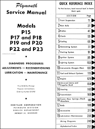 1946 1951 plymouth repair shop manual original this manual covers all 1946 1951 plymouth deluxe special deluxe models including sedan coupe club deluxe convertible suburban wagon p 15 p17 p18