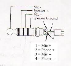 speaker jack wiring diagram speaker image wiring headphone speaker wiring diagram headphone auto wiring diagram on speaker jack wiring diagram