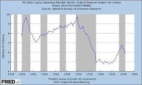economics essays causes of great depression 50% fall in bank lending during the great depression period in grey recessions