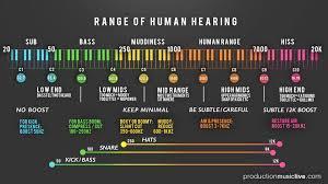 City Frequencies Pilfershush