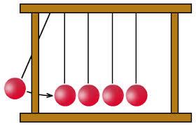physics help learn physics physics tutor physics tutorvista com rotational dynamics momentum